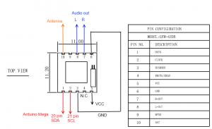 Arduino FM receiver with TEA5767 | electronicsblog net