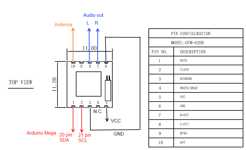En together with Amxmit furthermore Schematics also 2n2222 Datasheet additionally ment 315. on fm radio antenna schematic